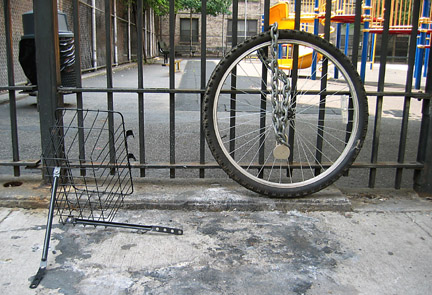 Basket and Wheel