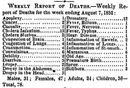 1852_deaths1